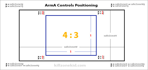 controls_positioning